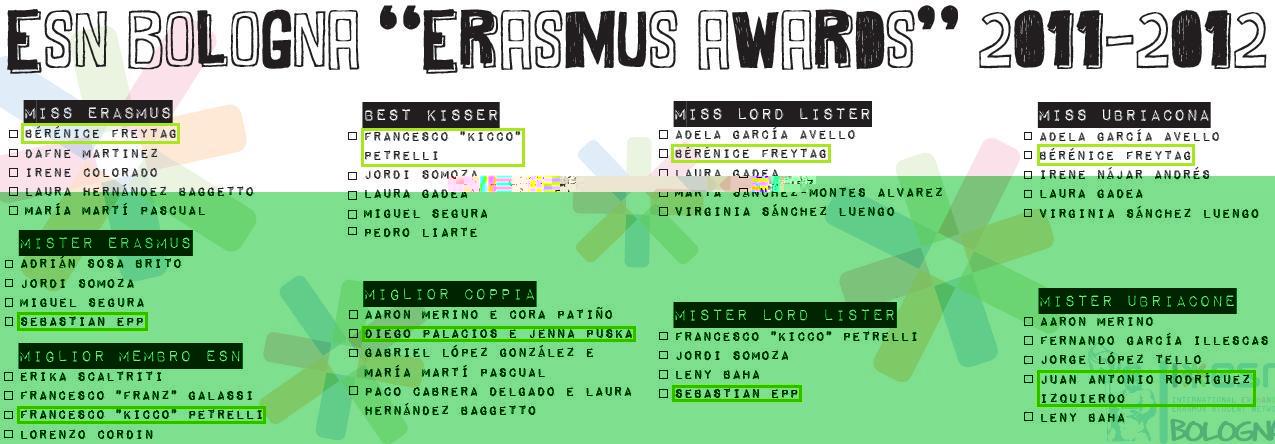 scheda_awards1112vincitori.jpg