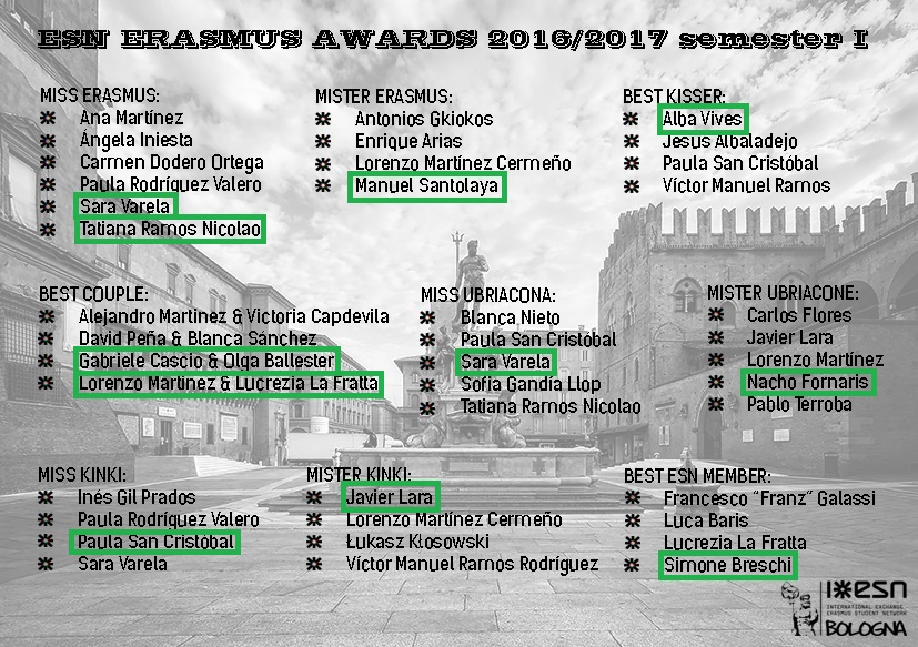 scheda_awards1617semestre1vincitori.jpg