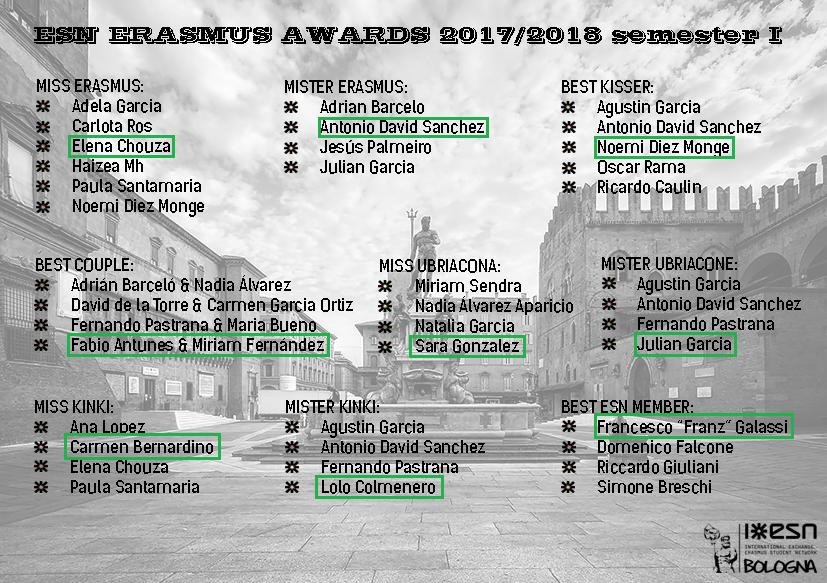 scheda_awards1718semestre1vincitori.jpg
