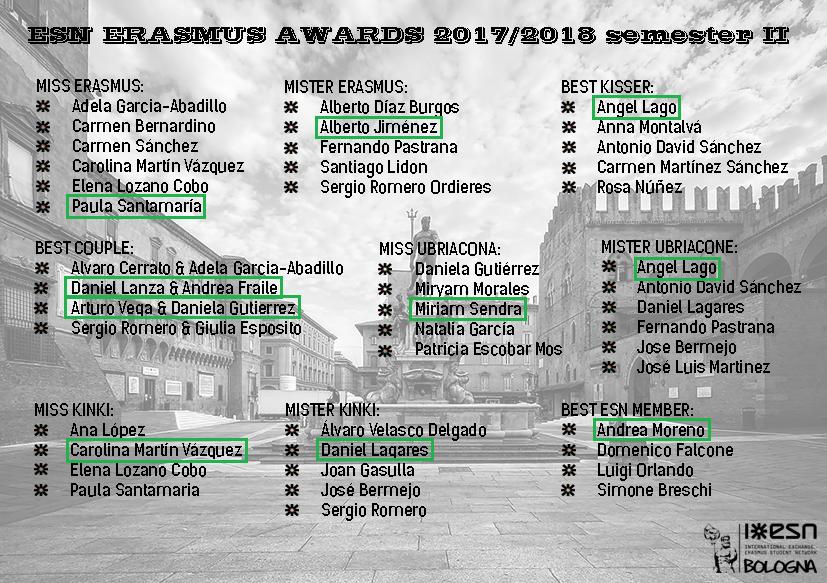 scheda_awards1718semestre2vincitori.jpg