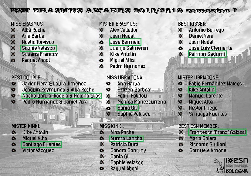scheda_awards1819semestre1vincitori.png