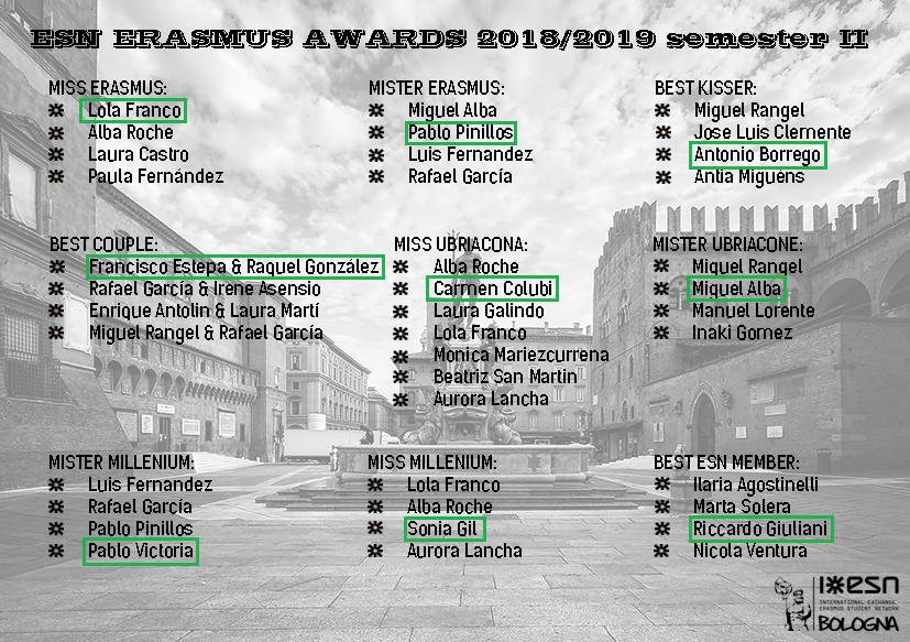 scheda_awards1819semestre2vincitori.png