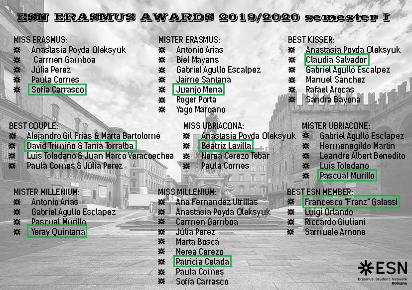 scheda_awards1920semestre1vincitori.png