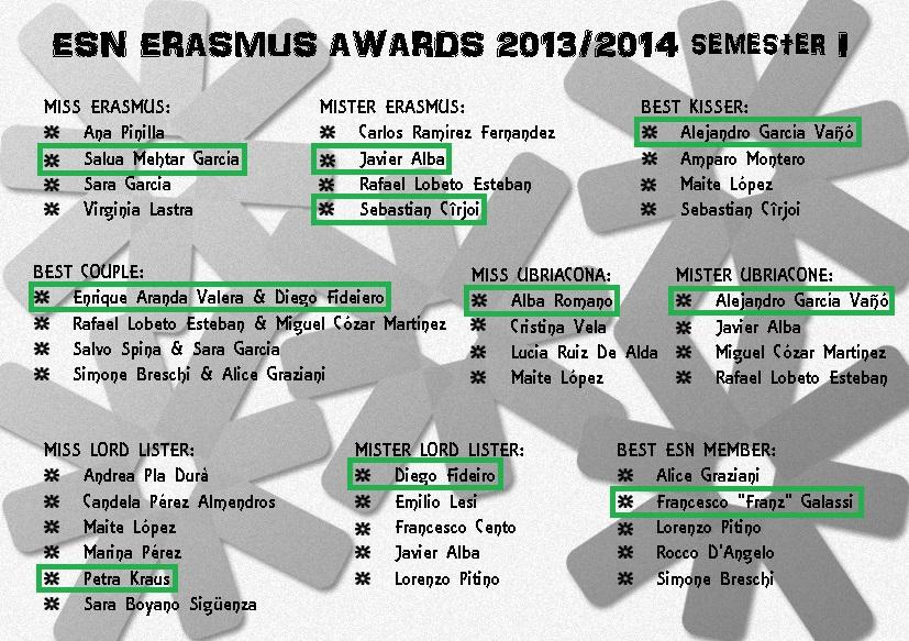 scheda_awards1213vincitori.bmp