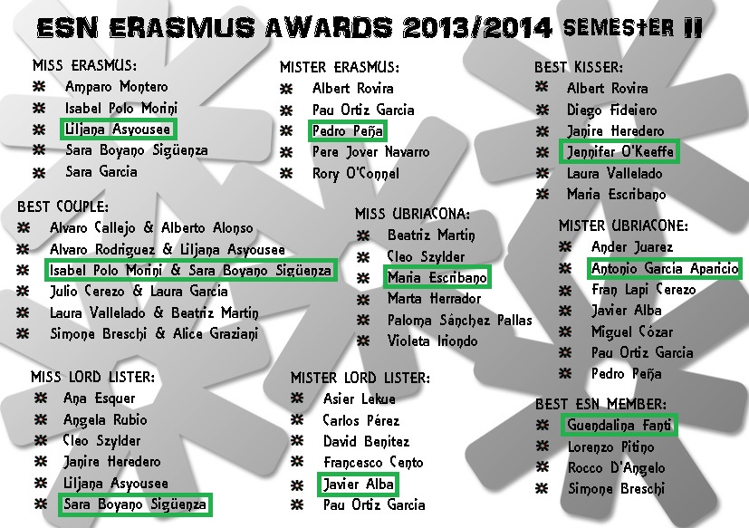scheda_awards1314semestre2vincitori.jpg
