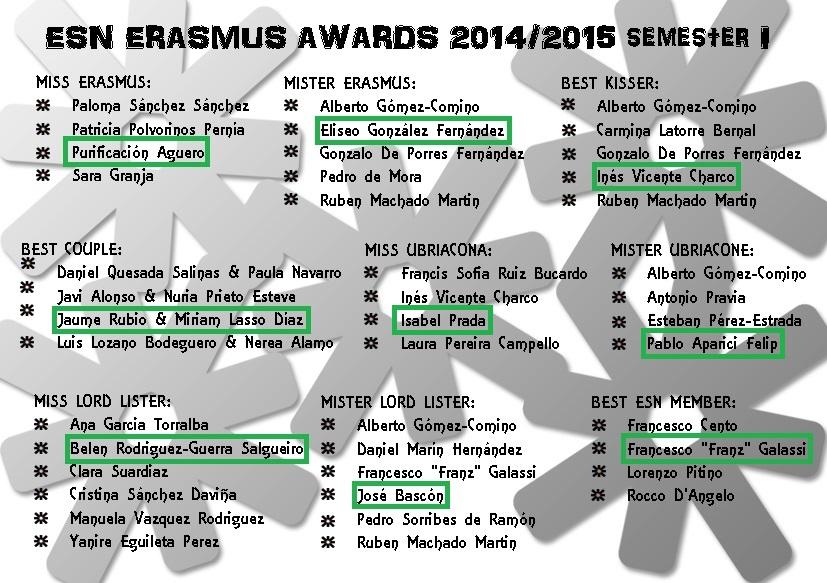 scheda_awards1415semestre1vincitori.jpg